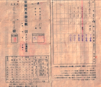 """Hisashi: """"Rice rationing book. A couple (aged 52 and 46) and four children. One son, 23 years old, was removed perhaps because of mobilization to the army."""""""