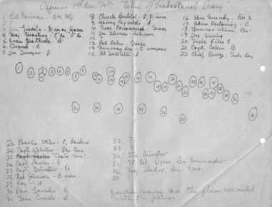 Phil's handwritten key to the Guadalcanal Diary picture.