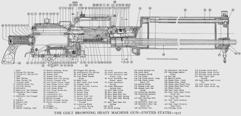 Schematic for the M1917.