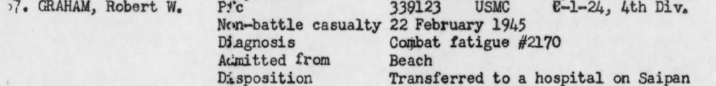 Report of Operations, USS Hendry, February 1945.